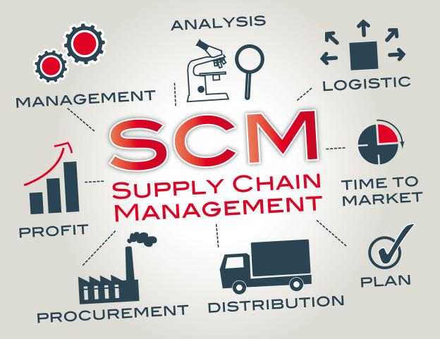 supplier management supply chain